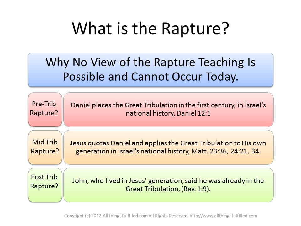 What Is The Rapture?  Eschatology  Allthingsfulfilledcom. Vintage Kitchen Wall Tiles. White Kitchen Wood Island. Track Lighting For The Kitchen. Lights For Kitchen Island. Ceramic Or Porcelain Tile For Kitchen. Small Kitchen Island Cart. Kitchen Island Building Plans. Kitchen Island As Dining Table