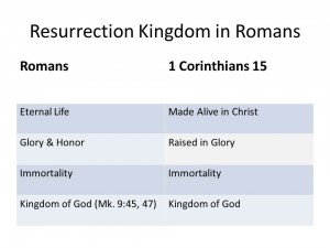 Kingdom of God and the Resurrection Body