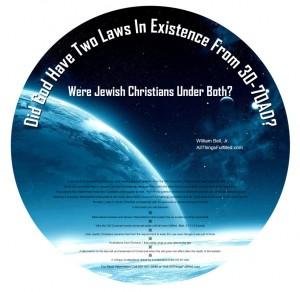 Kingdom of God on Earth